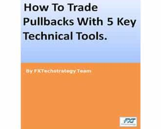 Trendline trading strategy secrets revealed pdf free