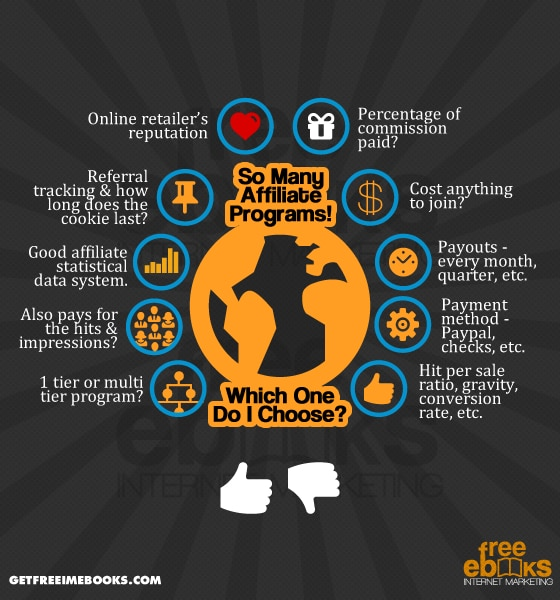 So Many Affiliate Programs - Which One Do I Choose? Infographics